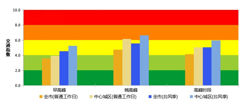 [信息公开] 2021年深圳市暴雨天气出行指引》_2