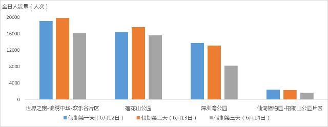 图6 假期期间热门景区周边客流量预测.jpg