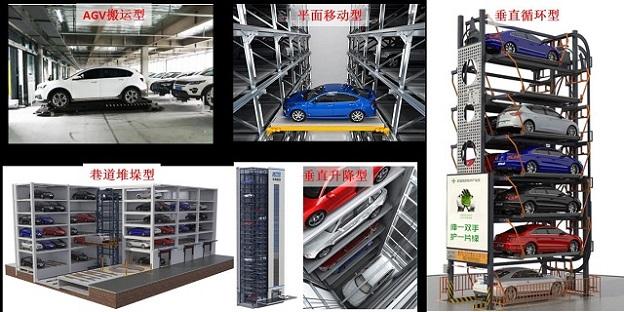 机械式立体停车设施类型图.jpg
